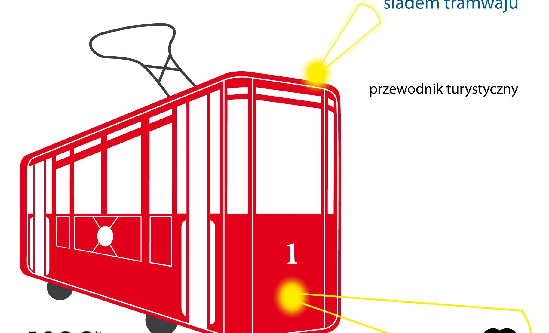 cieszyn-tramwA