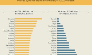 najlepszy-kraj-dla-książkoholików